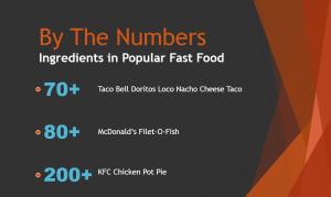 processed_fast_food_ingredients